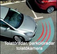 Tolatóradar, parkolóradat, tolatókamera